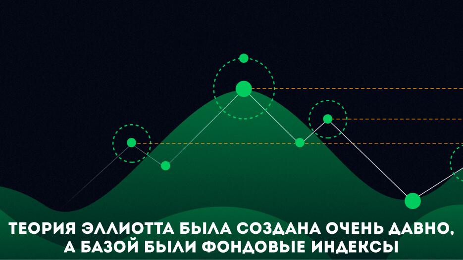 volnovoi-analiz-analytika