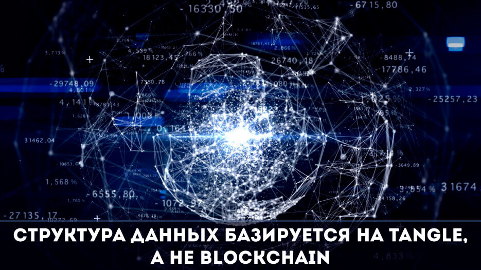 иота криптовалюта